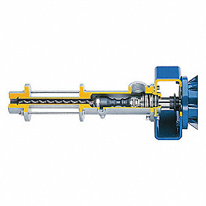 Progressive Cavity Pump,SS,1744rpm