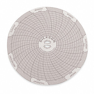 Circular Chart,4 In,0 to 300,7 Day,Pk60