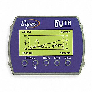 Data View Logger,Temp and Humidity