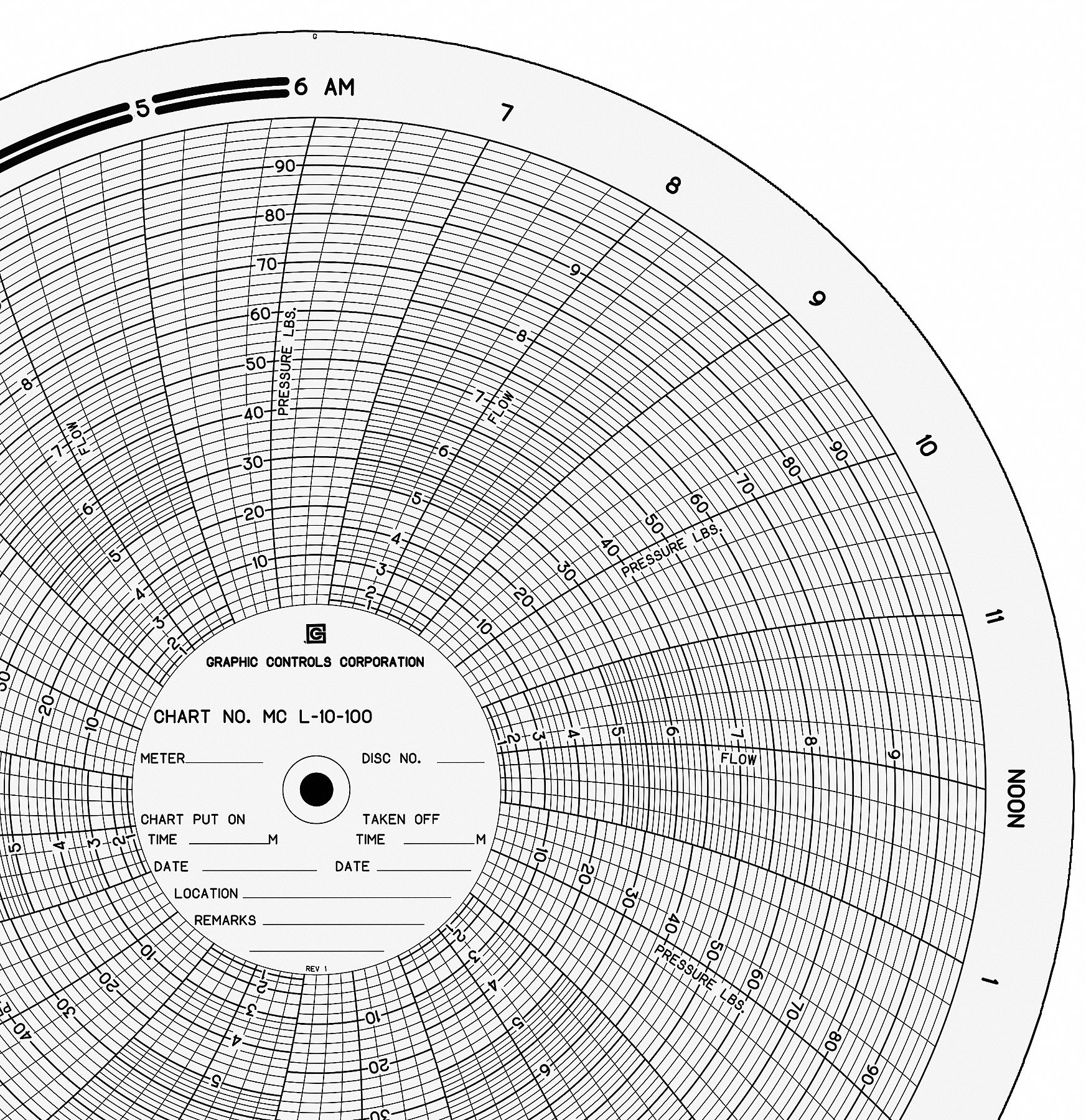 Graphic Controls Circular Paper Chart  0to10or100  Pk100