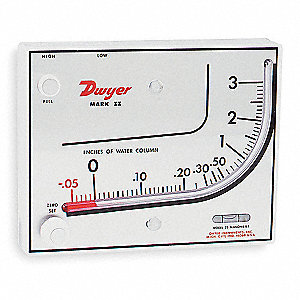 Manometer,U Inclined