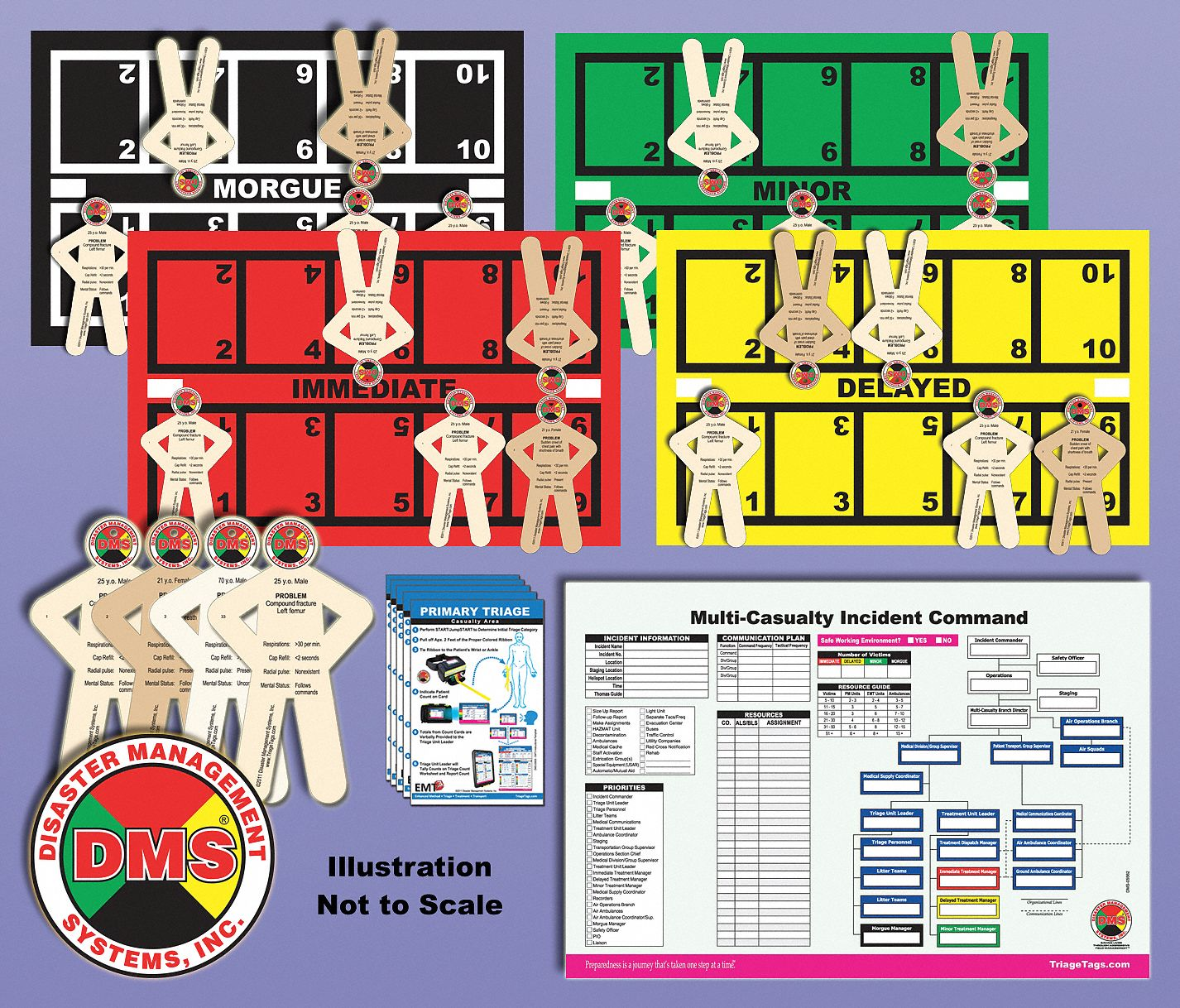 Dms Tabletop Mci Multi Casualty Incident 38e650 Dms