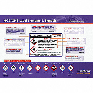 Poster,GHS Label Training,28 x 20In,Eng