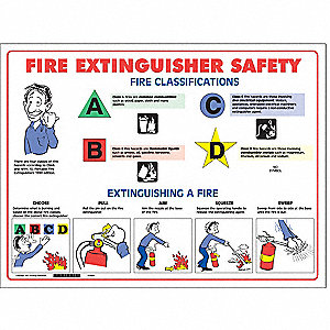 Fire Extinguisher Sign,18 x 24In,ENG