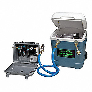 Portable Airline Cooling System, For Use With Standard Pressure Filtration Panel or Breathing Air Co