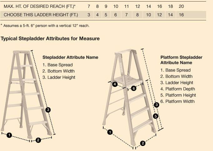 Podium And Platform Ladders Grainger Industrial Supply