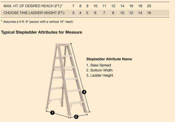 Stepladders - Stepladders and Platform Stepladders - Grainger ...