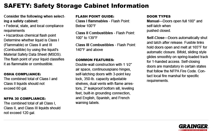 Osha Flammable Aerosol Storage Cabinet Grounding