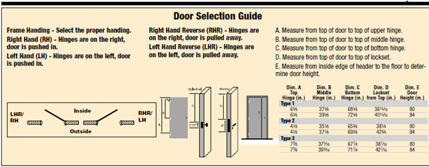 Door And Door Frames Security Grainger Industrial Supply