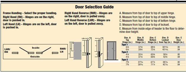 Learn More - Door Selection Guide  sc 1 st  Grainger & Security Doors - Door and Door Frames - Grainger Industrial Supply
