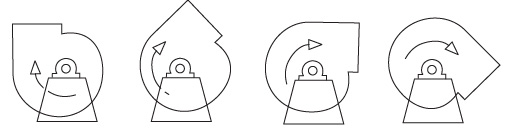 Centrifugal Fan Types And Selection Guide Grainger