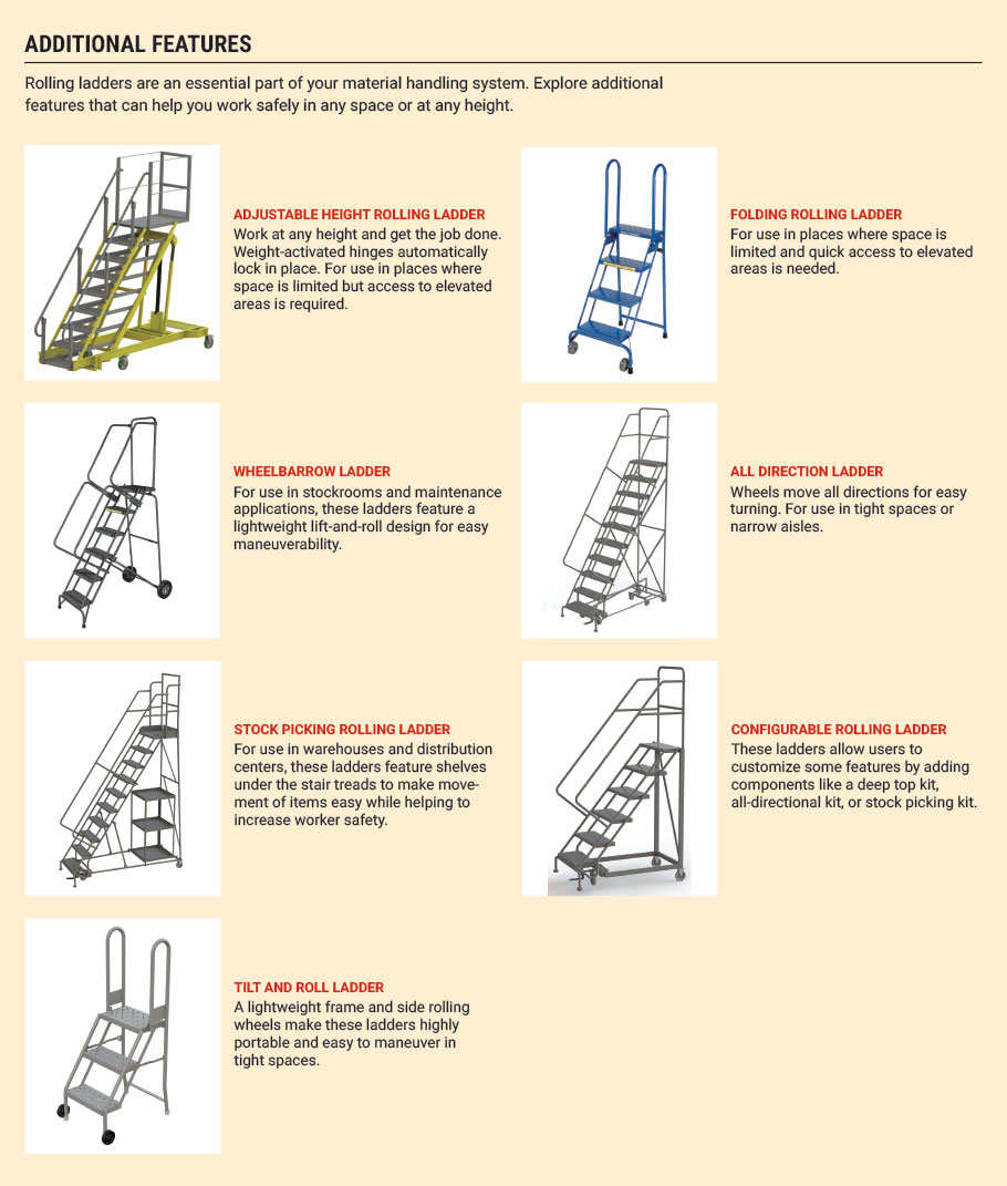 Rolling Ladders - Rolling and Cantilever Ladders - Grainger