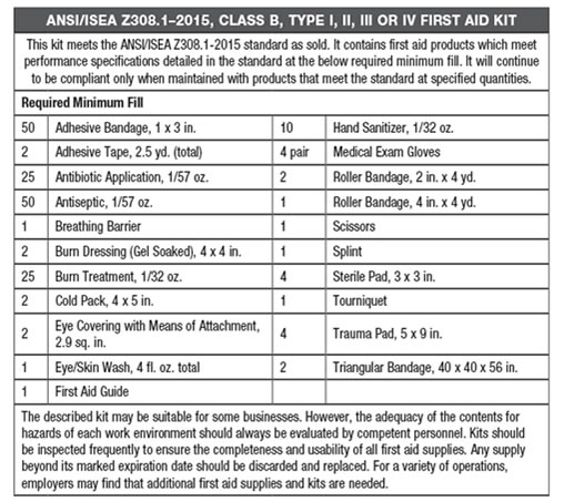 ANSI/ISEA Z308.1, CLASS A, TYPE I, II, III OR iV FIRST AID KIT