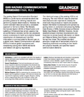 GHS Data Sheet from Grainger Technical Support