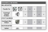 HVAC Selection Guide - Manufacturing/Warehouse