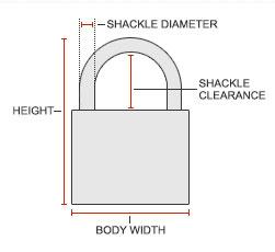 Padlock Basics