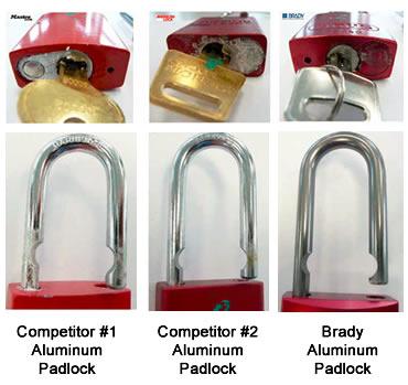 Aluminium Padlock Corrosion Test