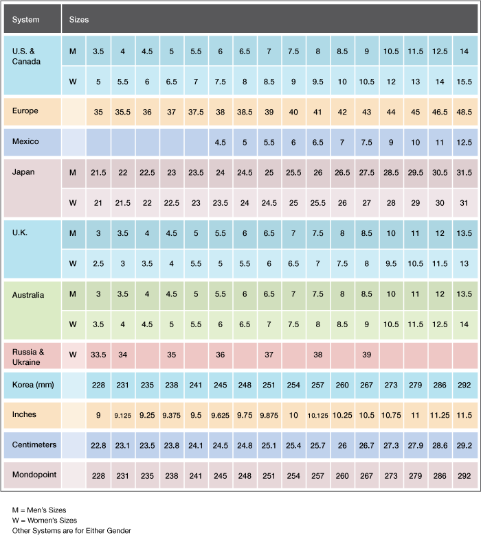 Personal Protective Equipment Ppe Size Charts Quick Tips 329