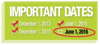 Important Dates -Globally Harmonized System