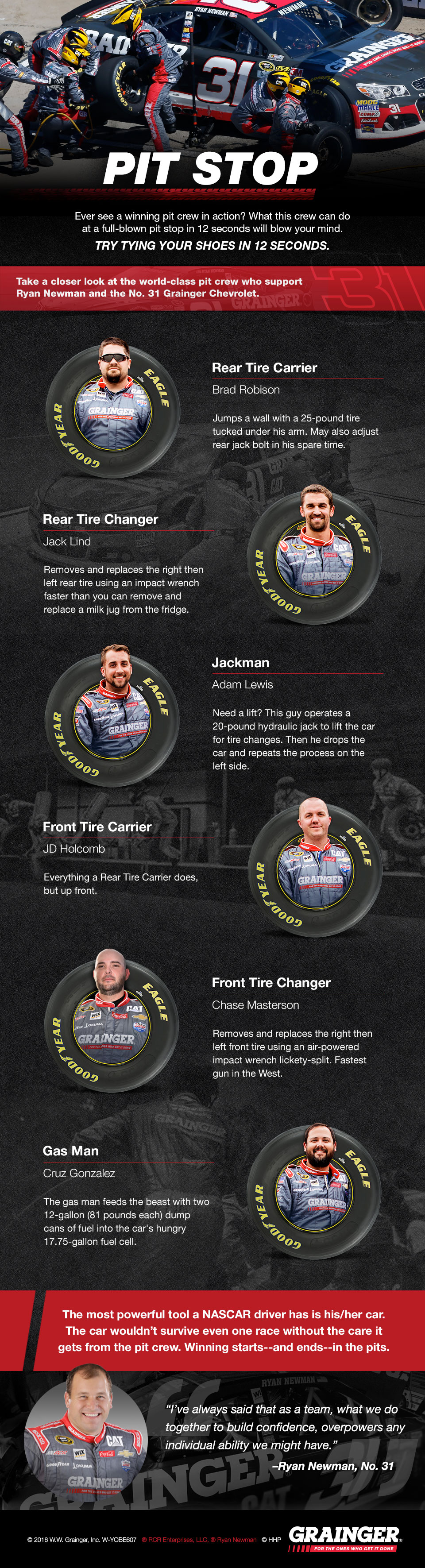 Know Your NASCAR Racetrack