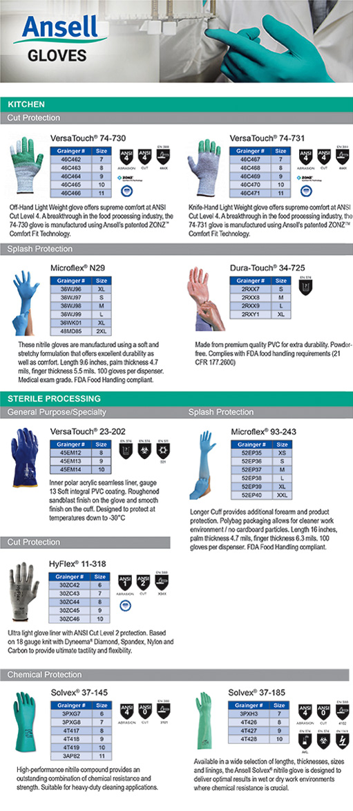 Ansell Glove Selection Guide Grainger Industrial Supply