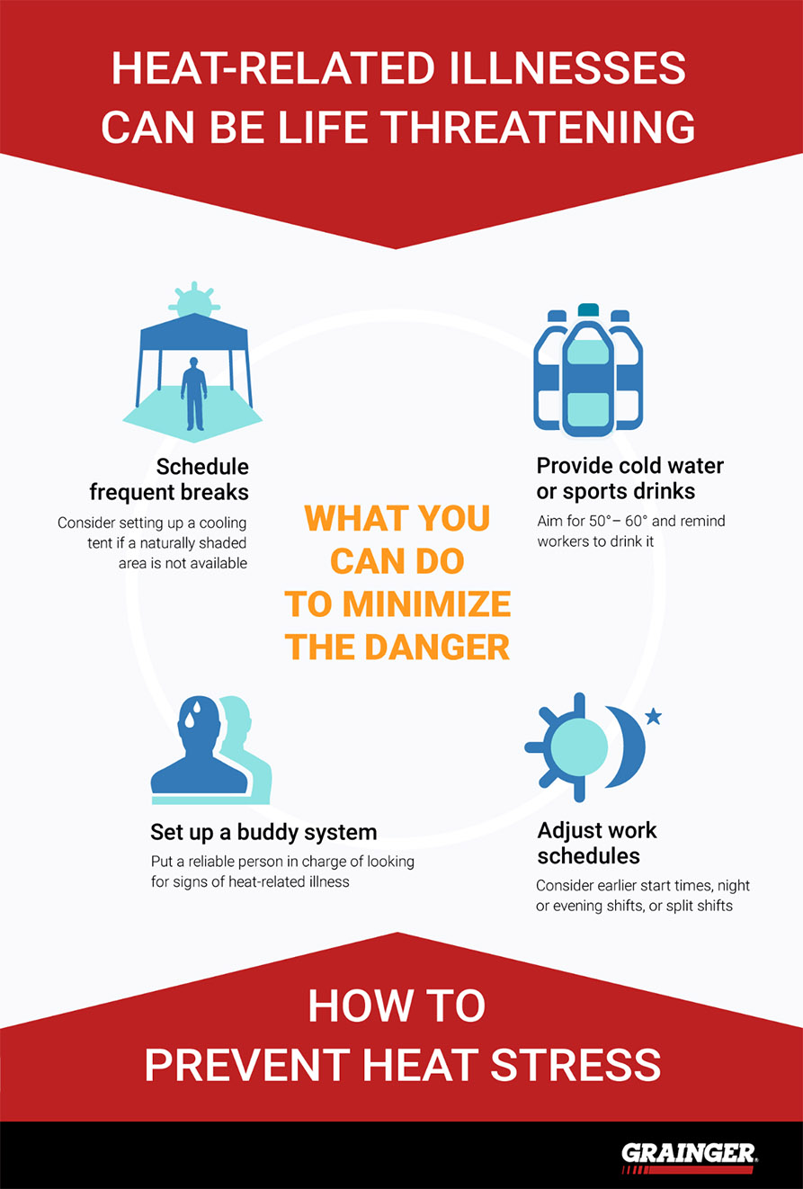 Tips On Preventing Heat Stress At Work Grainger