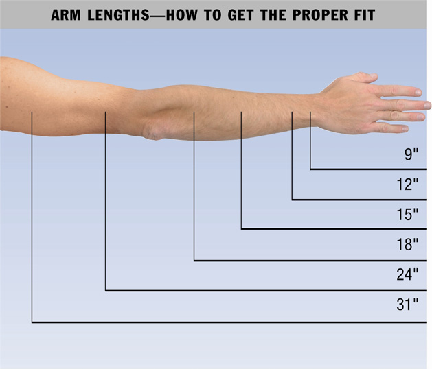 Arm lengths-how to get a proper fit.