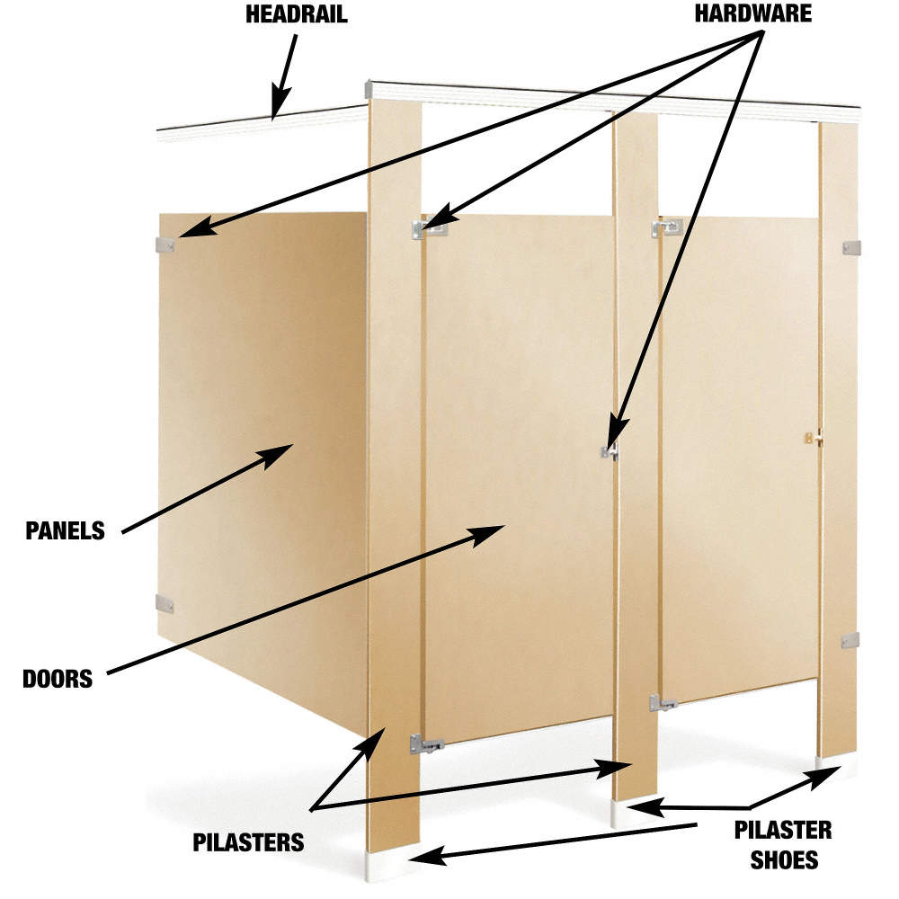 Bathroom Partitions Grainger bradley compartment two between wall 72in - bathroom partitions