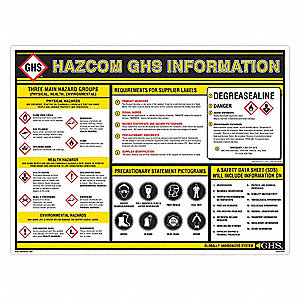 Poster,  Chemical Safety,  English