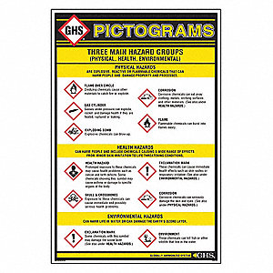 Wall Chart,Chemical/HAZMAT Training