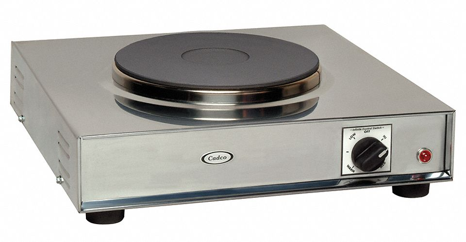 Table Ranges And Hot Plates