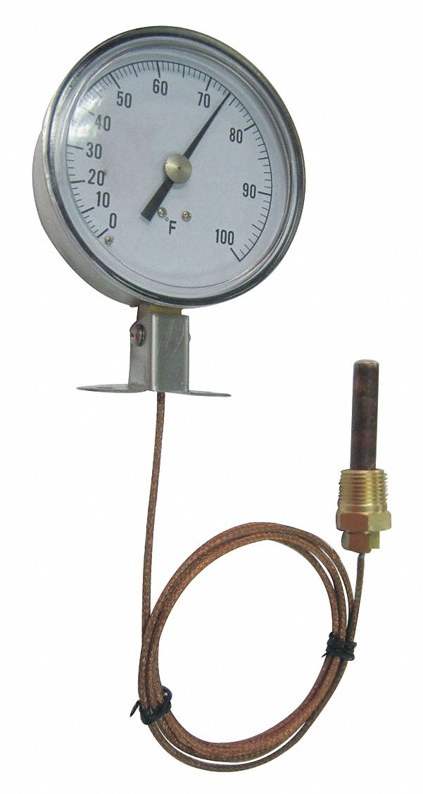 Analog Panel Mount Thermometers