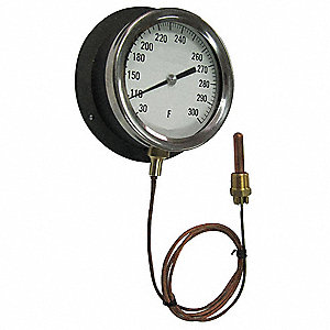 Analog Panel Mt Thermometer,30 to 180F