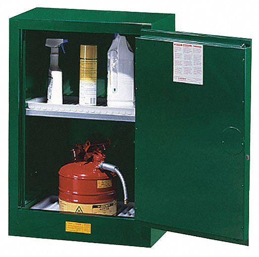 Pesticide Cabinets