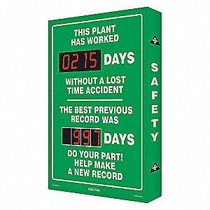 DIGI-DAY SCOREBOARD ON JOB SAFETY