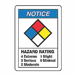 SAFETY SIGN KIT NFPA DIAMOND ALM