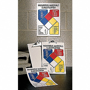 SIGN NFPA GUIDE VINYL