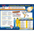 SIGN PREVENTING ARC FLASH INJURIES
