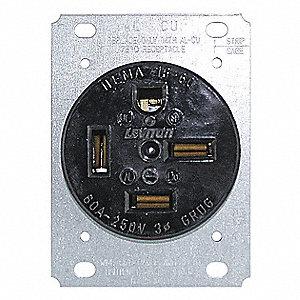 RECEPT 3 PHW 3PH 250V 15-60R