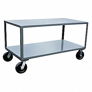 "Fixed Height Work Table, 36"" Depth, 33"" Height, 48"" Width,4800 lb. Load Capacity"
