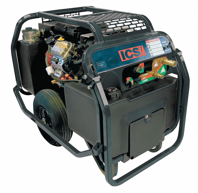 Gas Powered Hydraulic Power Units
