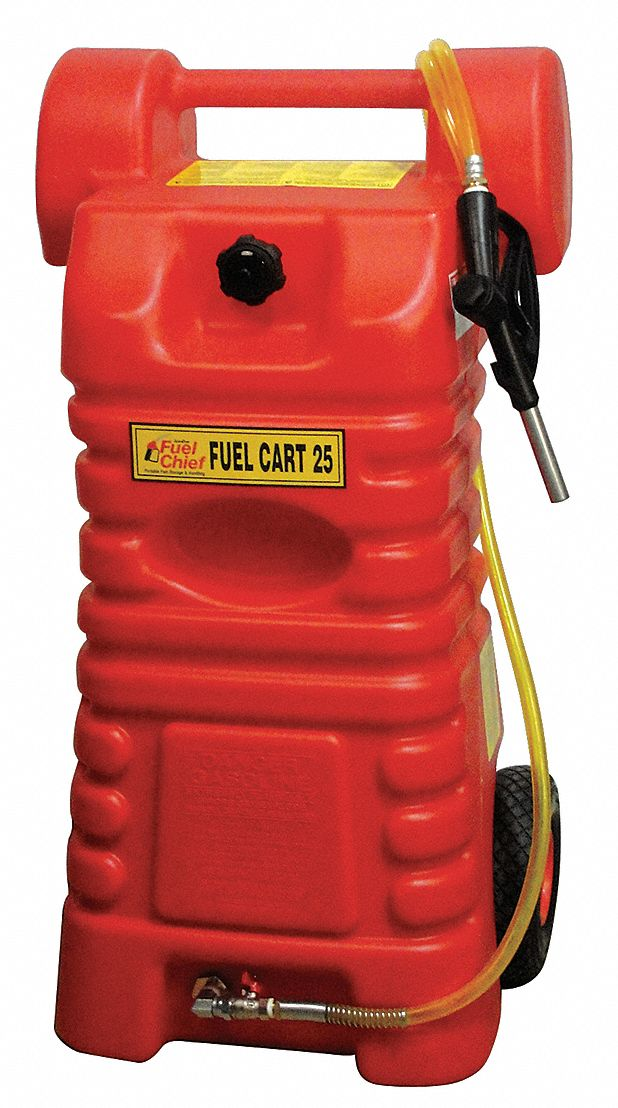 Fuel Caddies