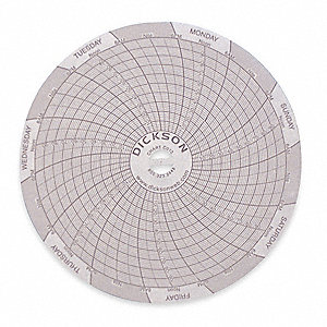 Circular Chart,4 In,0-100psi,7 Day,PK60