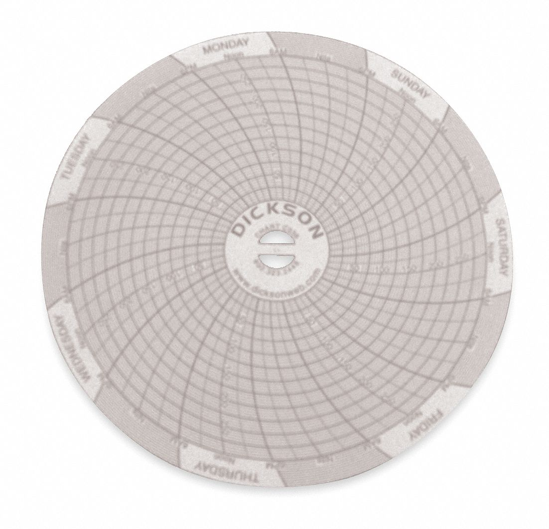Circular Chart, 4 In, 0 to 300, 7 Day, Pk60