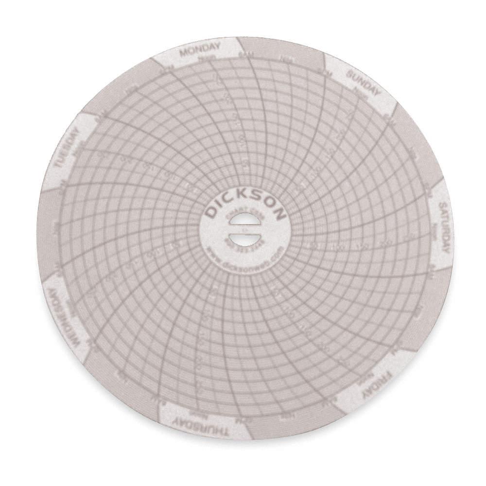 Finder Steck-//Print Relais 1xUm  24V DC 10A Raster 3,5mm 40.31.7.024.0000