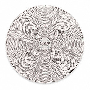 Circular Chart,6 In,0 to 250,7 Day,Pk60