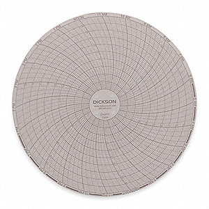 Circular Chart, 6 In, 0 to 100F, 24 Hr, Pk60