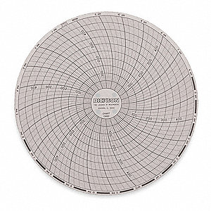 Circular Chart,6 In,0 to 500,24 Hr,Pk60