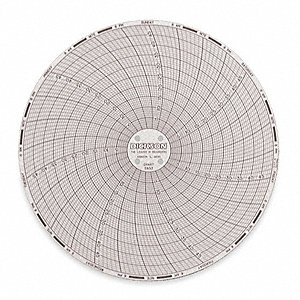 Circular Chart,6 In,0 to 500,7 Day,Pk60
