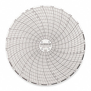 CIRCULAR CHART,6 IN,-50 TO 50,24 HR